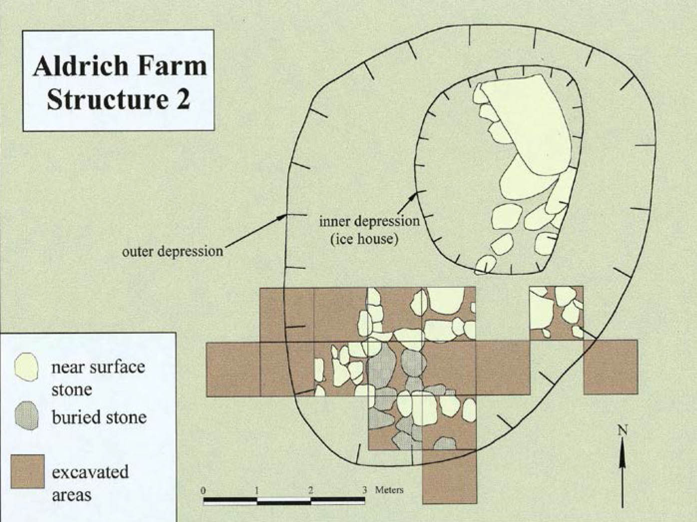 Aldrich site excavations nebraska archeology african american